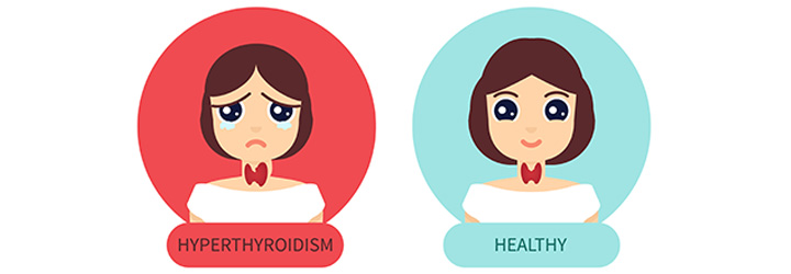 Signs of a Thyroid Disorder   BRMS